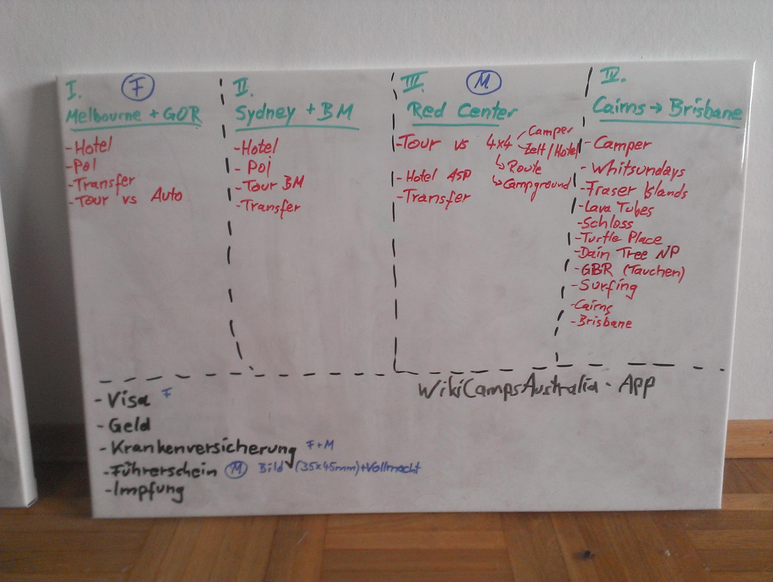 Reiseroute für Australien - Board 2
